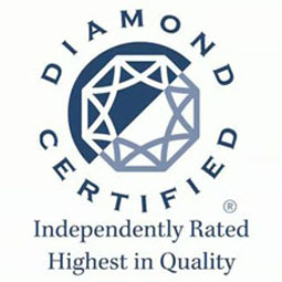 Diamond Cert